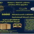 مشروع سلة رمضان